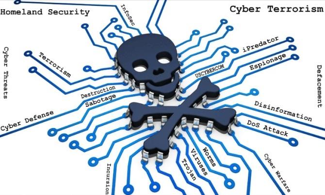 cyber-terrorism-cyber-terrorist-ipredator-typology-michael-nuccitelli-psy.d.-ipredator-inc.-new-york.jpg
